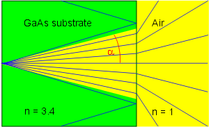 substrate without lens