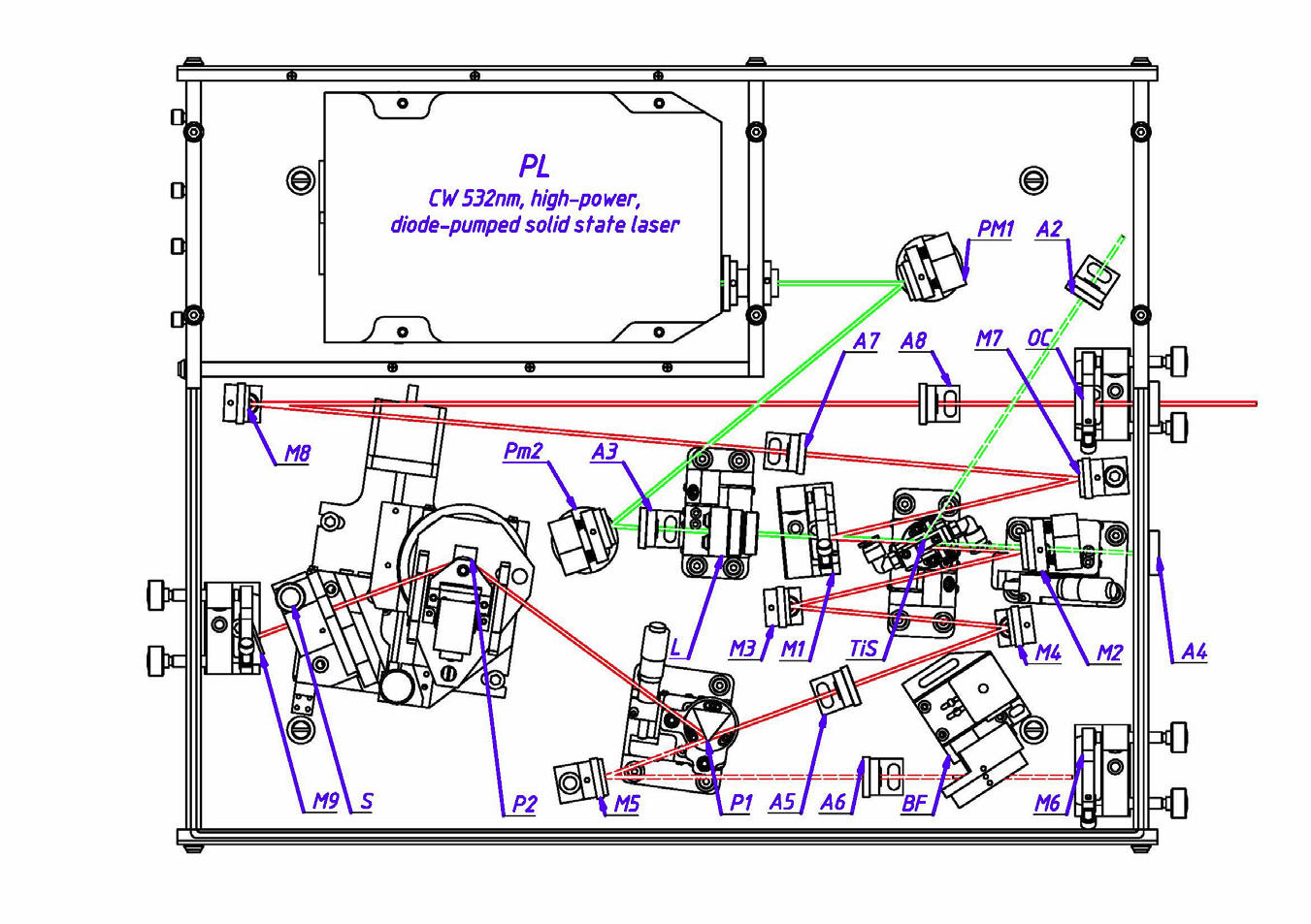 Schematic setup of Trestles femtoseconds/CW laser system with built-in pump laser